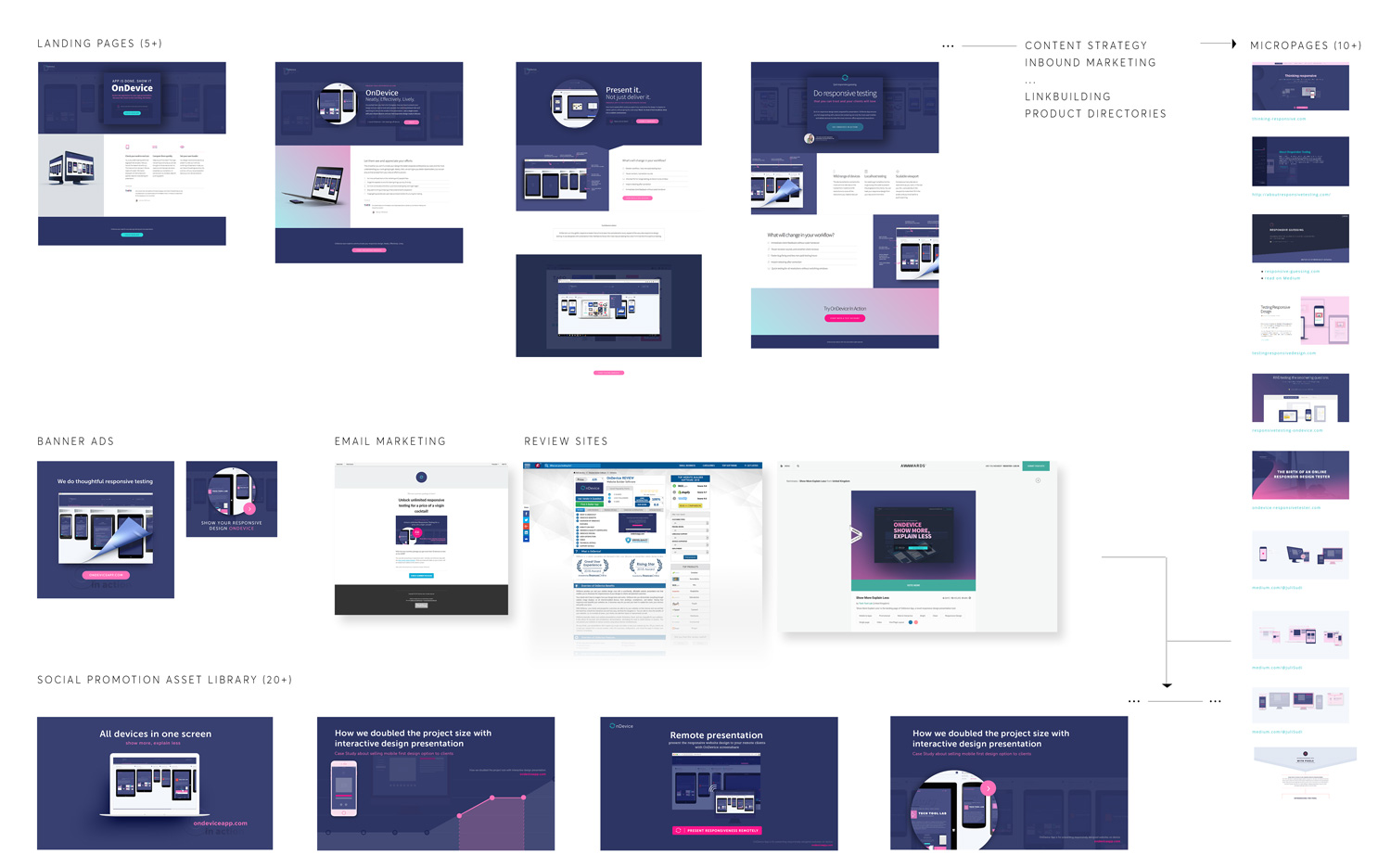 ondevice-app-product-phases