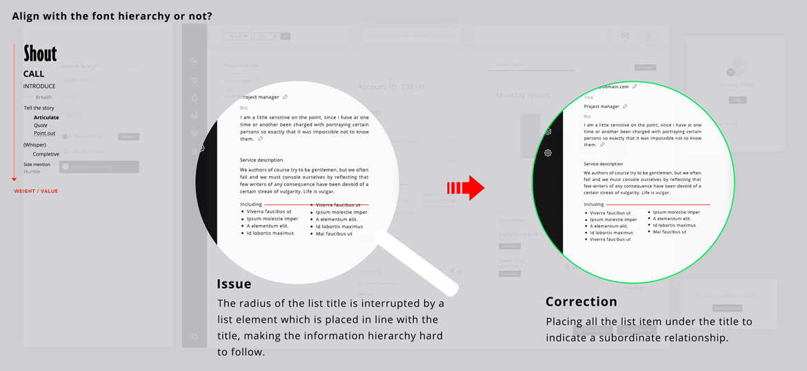 Textual elements of design | UI Design Process