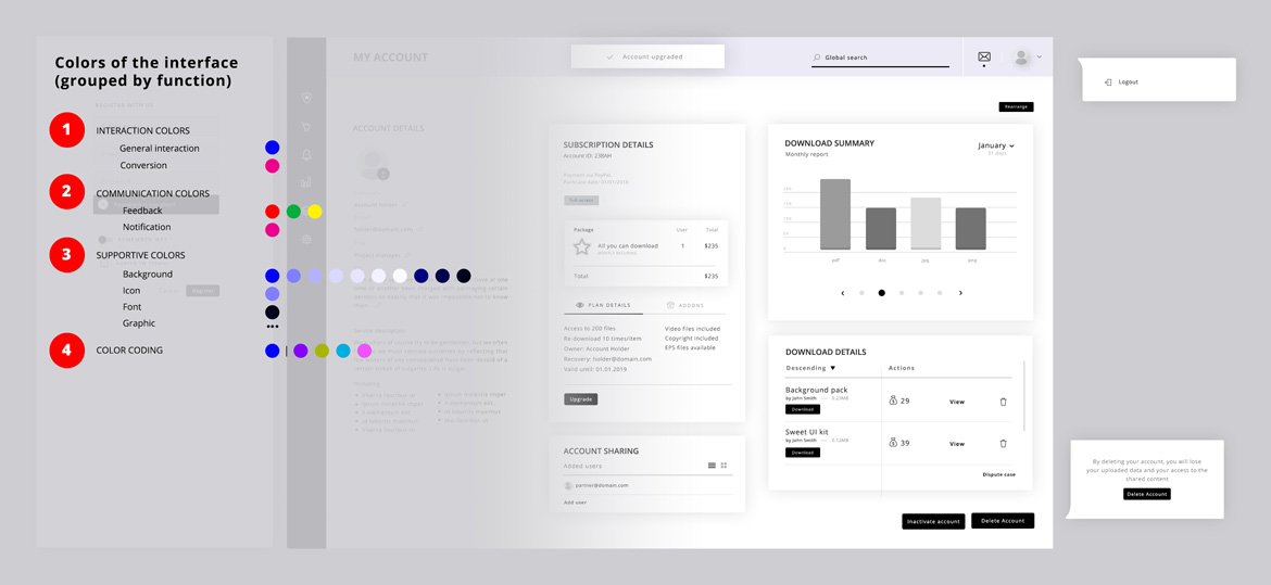 Color system and color scheme | UI Design Process